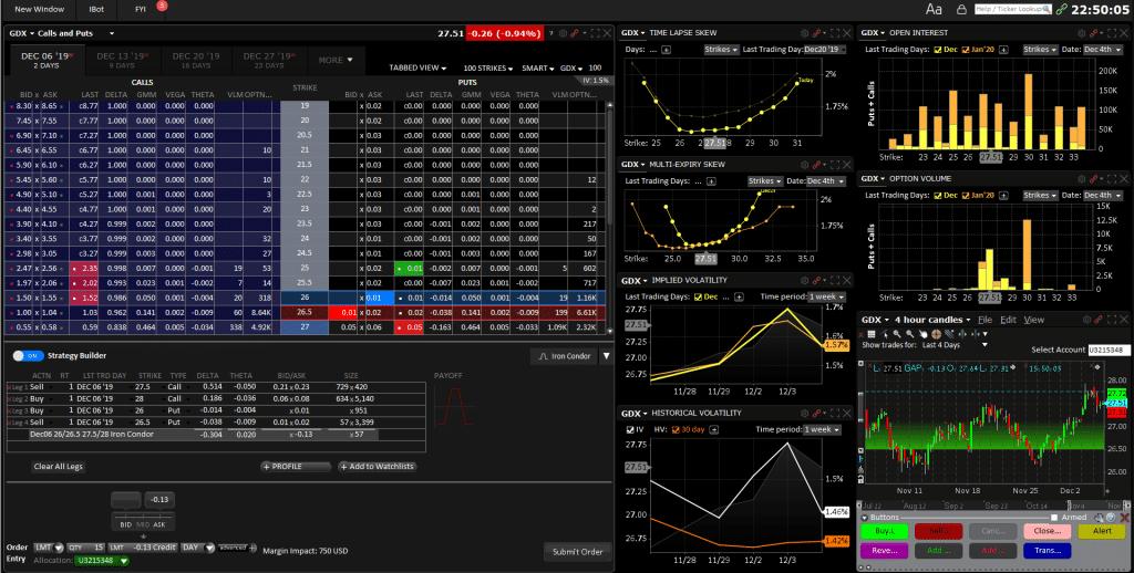 תכנת מסחר Traders Workstation קורס מסחר באופציות סמארט טרייד