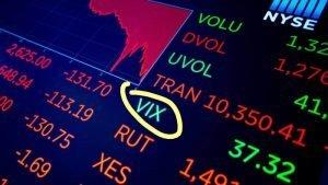 """מדד ה""""פחד"""", מי הוא מדד הוויקס (VIX) ומה אנחנו יכולים להסיק ממנו?"""