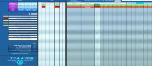 טבלת מעקב מניות סמארט טרייד - אזור הסוחרים