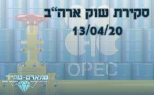 1רקע סקירת שוק ארהב שבועית סמארט טרייד