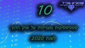 10 סטטיסטיקות מעניינות על שוק ההון - סמארט בלוג פיננסי - סמארט טרייד